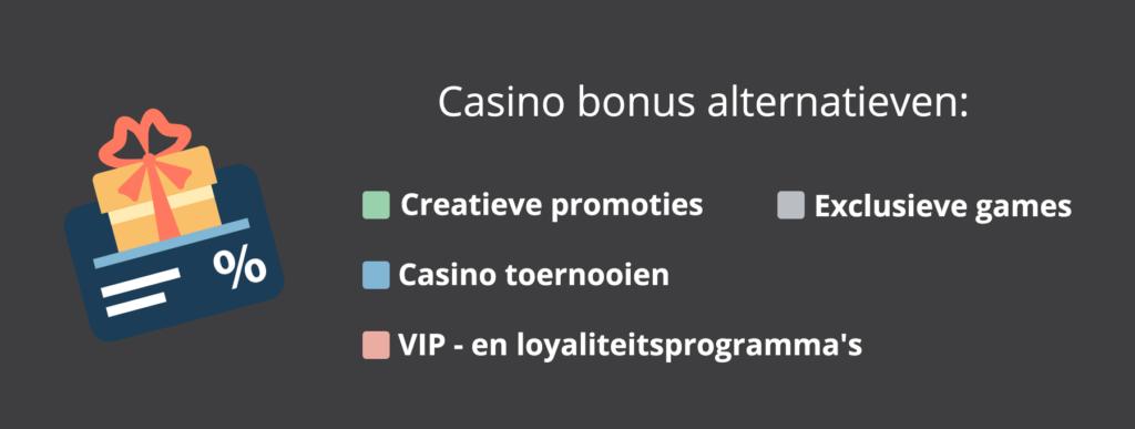 De Belgische alternatieven van de casino bonus