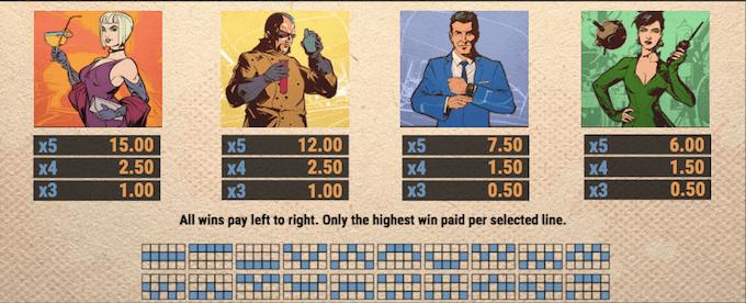Uitbetalingstabel Agent Destiny